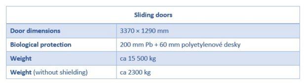 dvere-posuvne-tabulka-eng