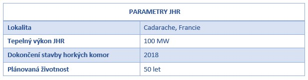 parametry-jhr